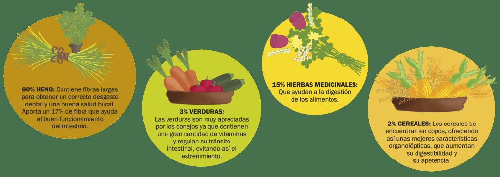 riberoingredientes